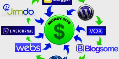 Create ✰40web2 PR8 to PR3 linkwheel + 2000 Social signals+edu ✰ 100%  Panda4.0 Safe