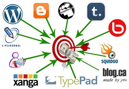 Build 20 High PR Blog Network Pointing To Your Site