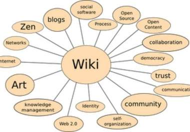create 7000+ Live Wiki Links PR0 to PR8 With Edu and Gov Style