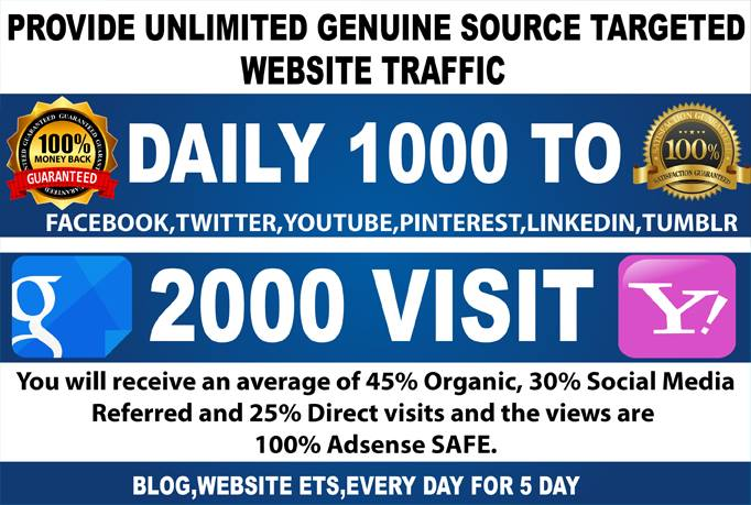 Drive 10,000 real and Genuine website visitor