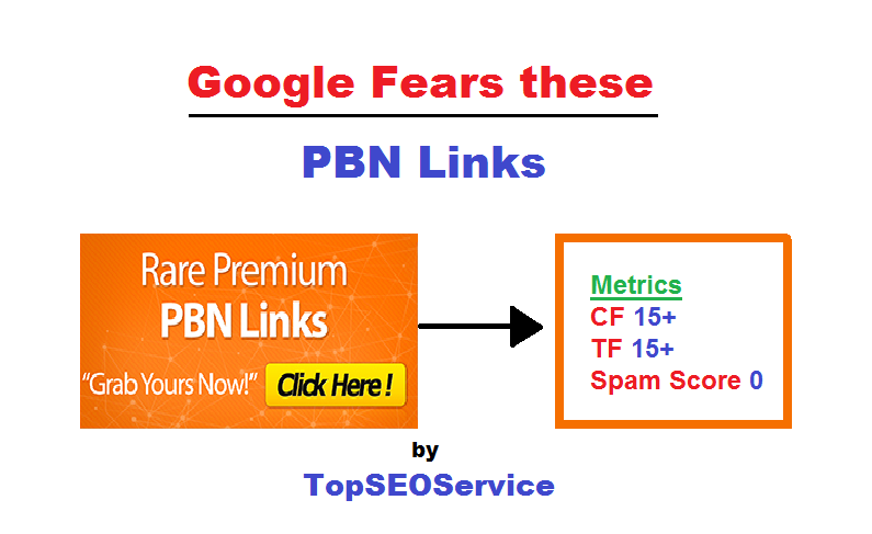 Buy STRONG PBN Links with HIGH Domain Metrics