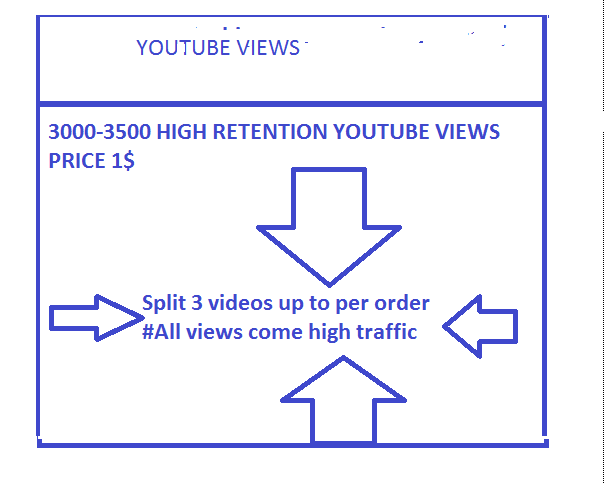 Super fast 50000+ safe views  youtube views or 8000 social media visiitor