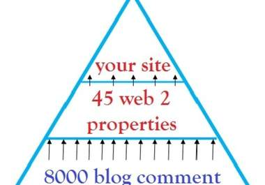 make 100% PANDA SAFE powerful Link PYRAMID with 2 tier high pr with 45 Web 2 properties PR4 to PR8 and 6000 profile backlink