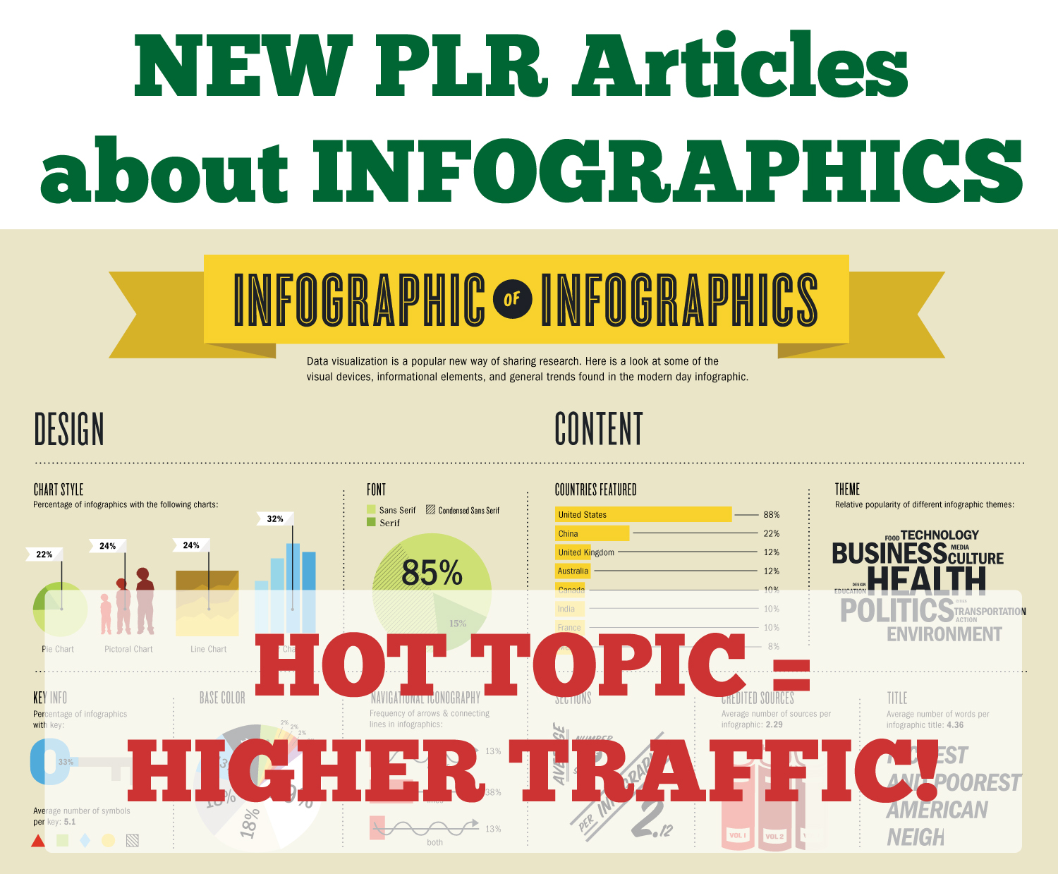 send you 10 PLR Articles about Infographics