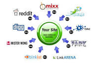 10000 Real Google Search Engine Visitors To Website Full Seo TRAFFIC Over 60 Day!!!!@#