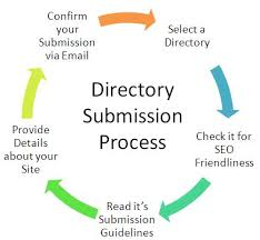 I WILL PROVIDE INSTANT APPROVE 50+ DIRECTORY SUBMISSION  ONLY