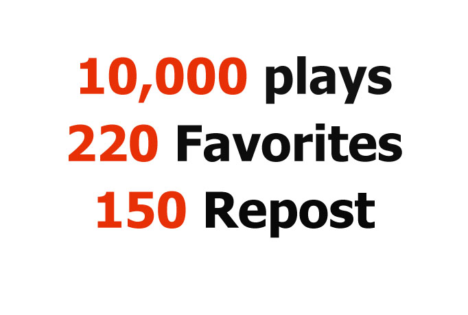 Add 10000 Amazing Plays, 220 Favorites PLUS 150 Repost MixCloud
