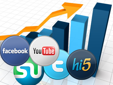 add your site to 600+ social bookmarking sites and Rss ping for good seo BACLINKS