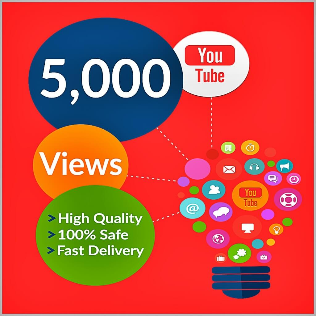 Get 5000 Views Very Fast and High Quality
