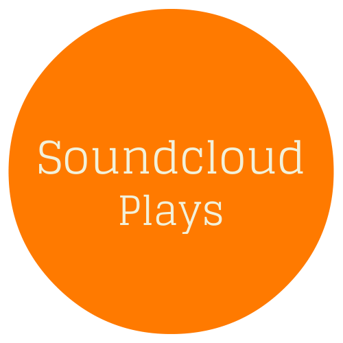Get 1850000 Soundcloud Plays