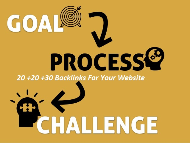 20 Pr9 profile backlink, 20 edu, gov 30 pr8 to Pr4 So...