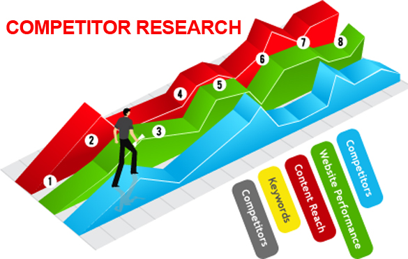I will do Competitor Research for your business