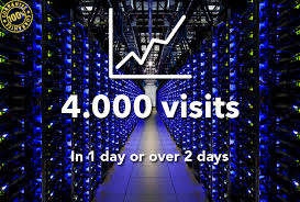 send 4000 Real Human Unique Visitors From Google or any Selected media for 7