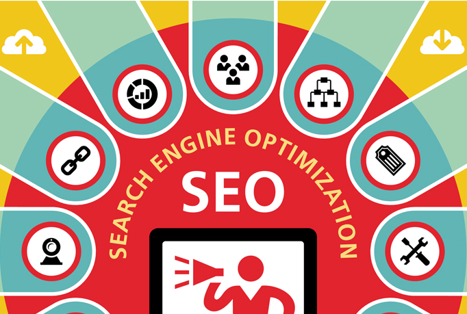 Get The Ultimate SEO Package for Rank on Googles 1st page