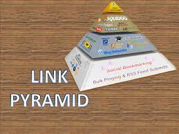 do SEO linkwheel pyramid to website blog or youtube to rank on google!!!!!!!@@@