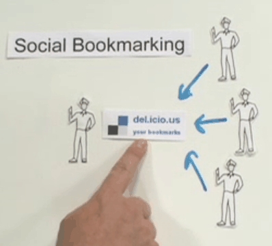 MANUALLY Submit Your Link To 20+ Major Bookmarking Sites PR9-PR4