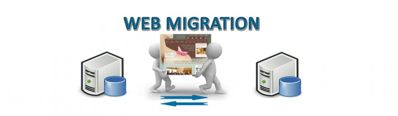 Migeration of Website from one host to another host