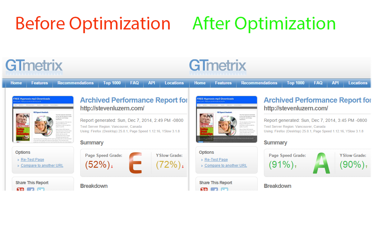 I will optimize the speed of your Wordpress site for