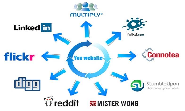 Create 150+ High Quality Social Media Dofollow Backlinks High PR2 to PR9