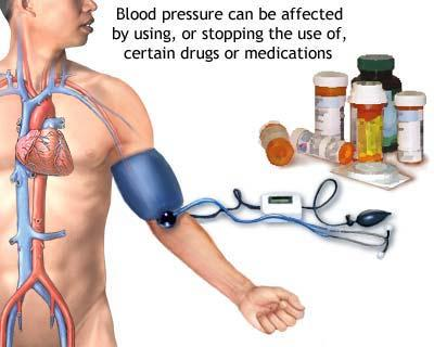 Information on Hypertension