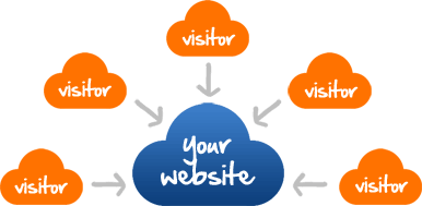Send You 10000 USA Traffic To Your Site