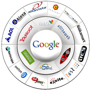 Submit to 1500+ quality directories,  search engines