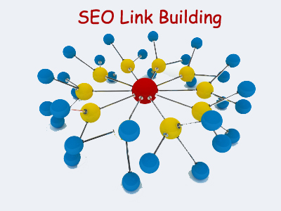 100 dofollow back links with PR2 - PR4. Geninue backlinks manuval work by people.