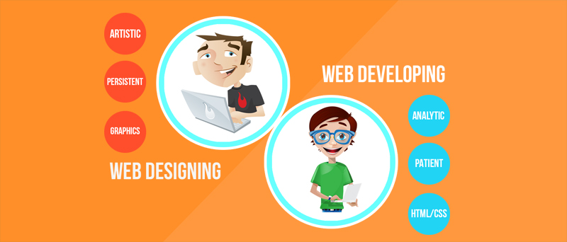 I can do some Web Designing & web Developing work for you