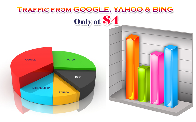 7 Days Traffic from GOOGLE, YAHOO and BING