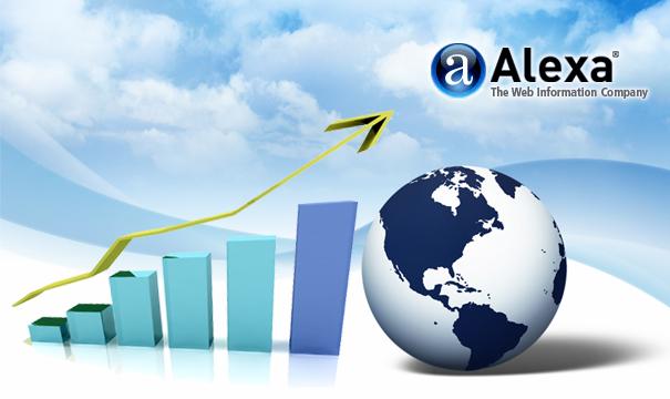 Submit to Top 75 Alexa Ranking Sites Manually