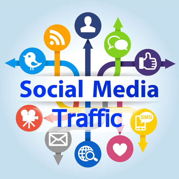 100,000 Social Media Traffic Funnel + 50 Million Group Post Advertising Service
