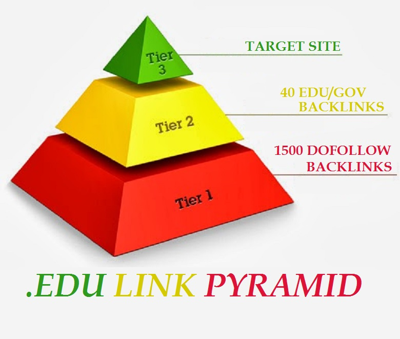 Edu High PR Backlinks Pyramid Seo Dofollow