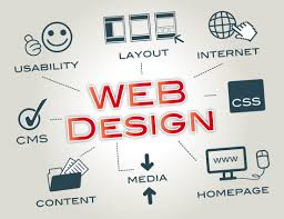 i will convert your website responsive