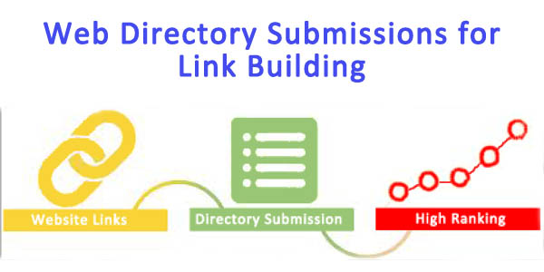 I will get you 50+ PR3 to PR8 Web Directory Submissions MaNUALLY with Standard Reporting