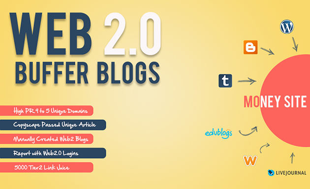 5 Handmade Web 2.0 Buffer Blog with Login and 5,000 Tier2 Link Juice