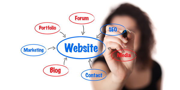 I will derive Per Day 1000 Human visitors to your Site