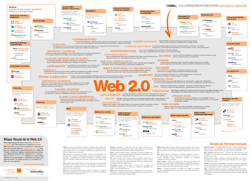Give You Expire Web 2.0 Blogs
