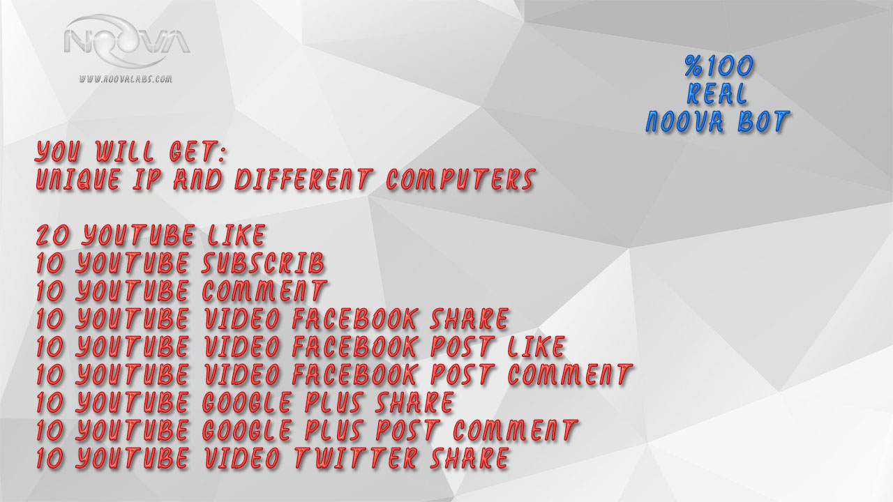 Fully compatible with real social seo YouTube video, google plus,twitter,facebook