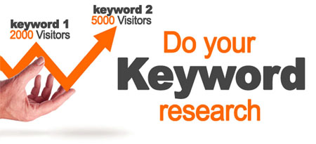 Keyword Research I can give best keywords for ur webs...