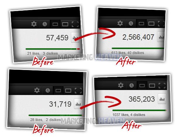 Provide 40000-50000 Youtube Views