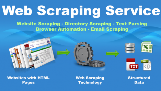 Data Extraction,  Web Scraping,  Data Mining