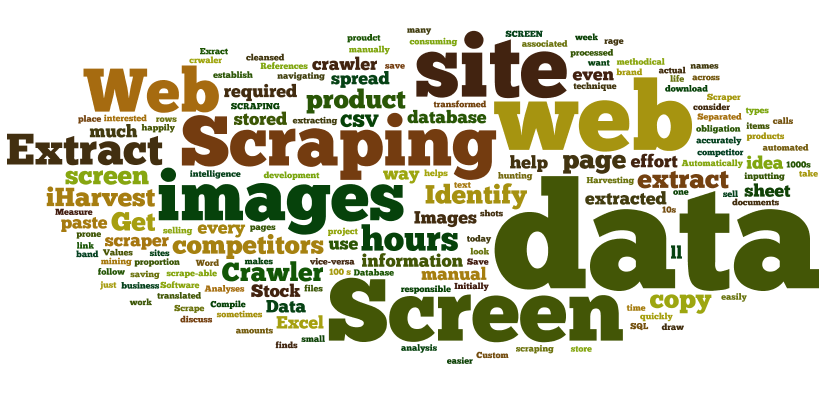 1500 Data Extraction,  Web Scraping,  Data Mining