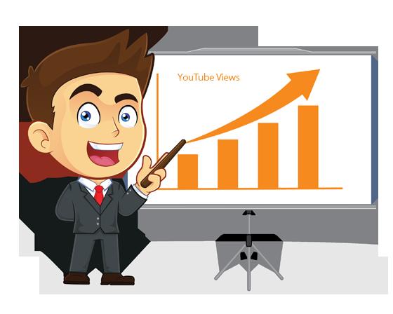 Provide 4500 - 5000 High Retention + Splitable Youtube Views for