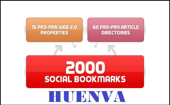 create 75 PR3 to PR8 seo linkwheel and 2000 social bookmarking backlinks