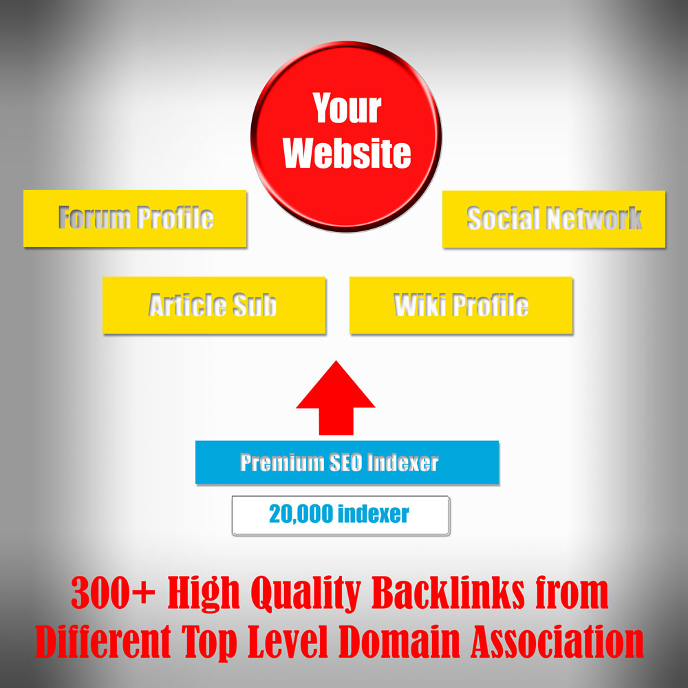 300 High Quality Backlinks from Top Level Domain to Increase Google Ranking