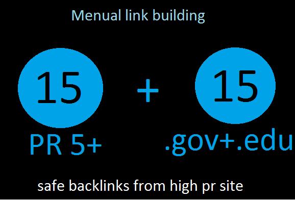 15 PR5 + 15. gov+. edu Manual Backlings for You