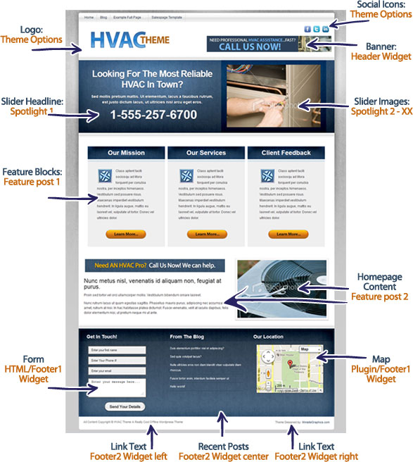 5 page website design