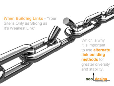 ✔♥ $build Contextual backlinks to your money website by creating Penguin Safe Link wheel of 6 spook high Profile web 2 properties and ping♥ ✔