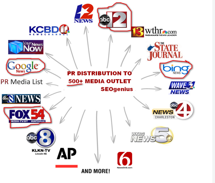 Press Release To 500+ TV/Radio/Newspapers like ABC,  NBC,  CBS,  FOX,  Boston G