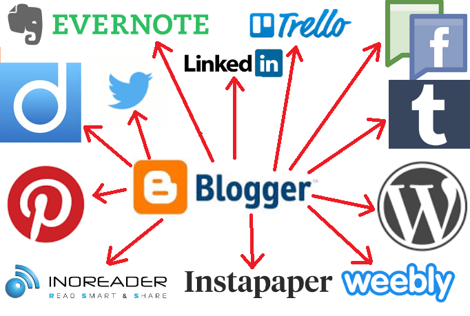 I will show the website where you can connect your blogger site with other websites